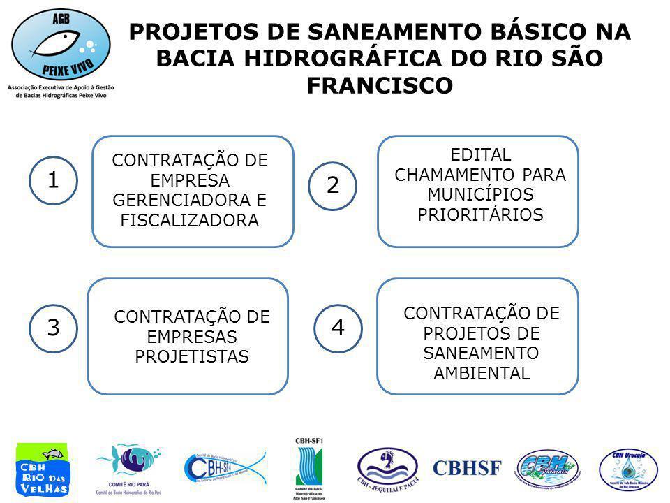 PROJETOS DE SANEAMENTO BÁSICO NA BACIA HIDROGRÁFICA DO RIO SÃO FRANCISCO