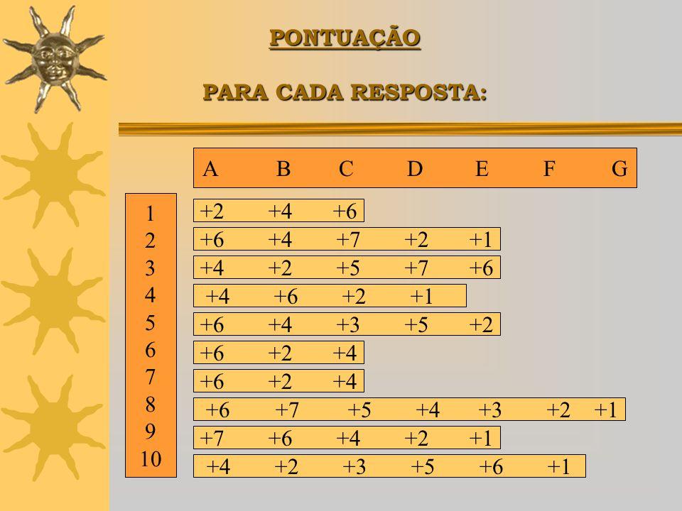 PONTUAÇÃO PARA CADA RESPOSTA: A B C D E F G. 1. 2. 3. 4. 5. 6. 7. 8. 9. 10.