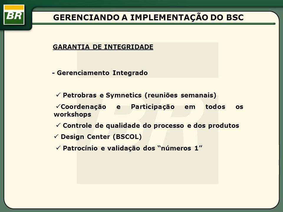 GERENCIANDO A IMPLEMENTAÇÃO DO BSC