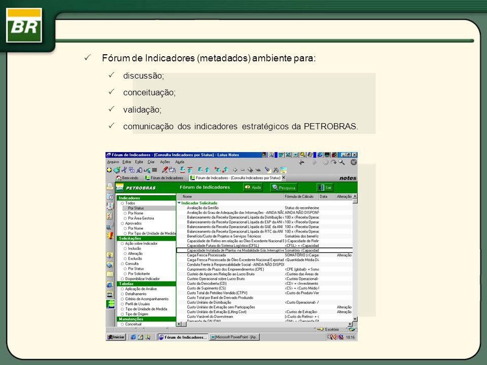 Fórum de Indicadores (metadados) ambiente para: