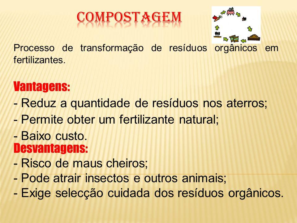 Processo de transformação de resíduos orgânicos em fertilizantes.