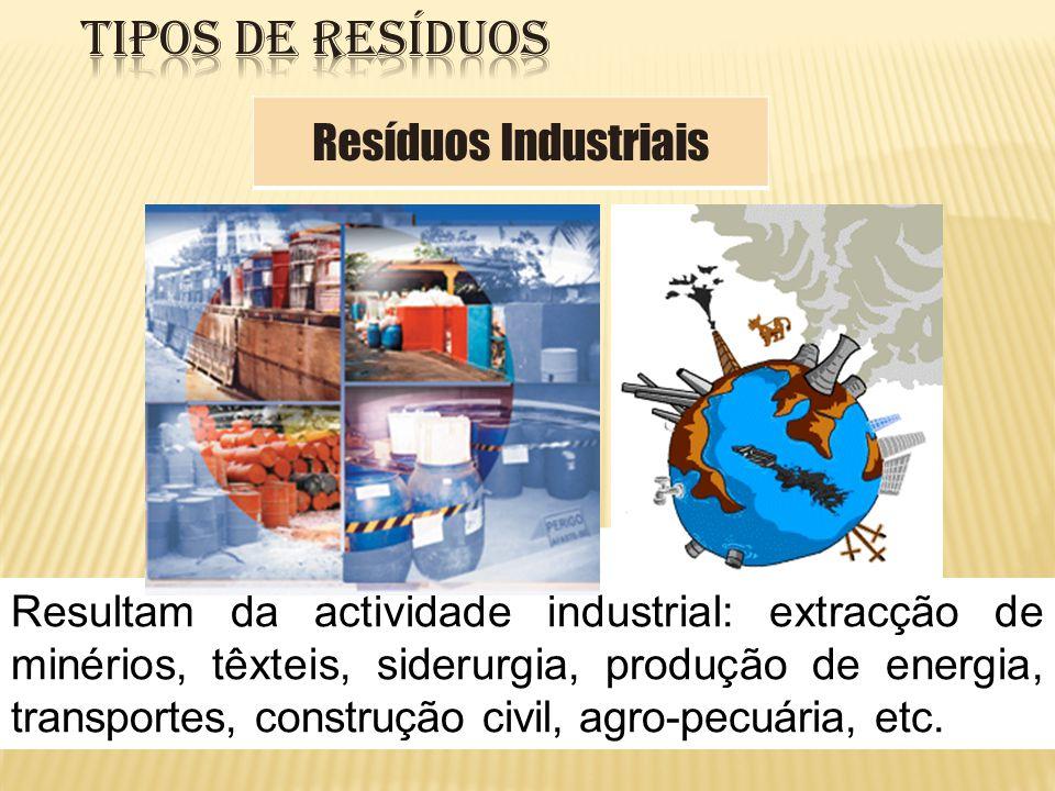 Tipos de resíduos Resíduos Industriais