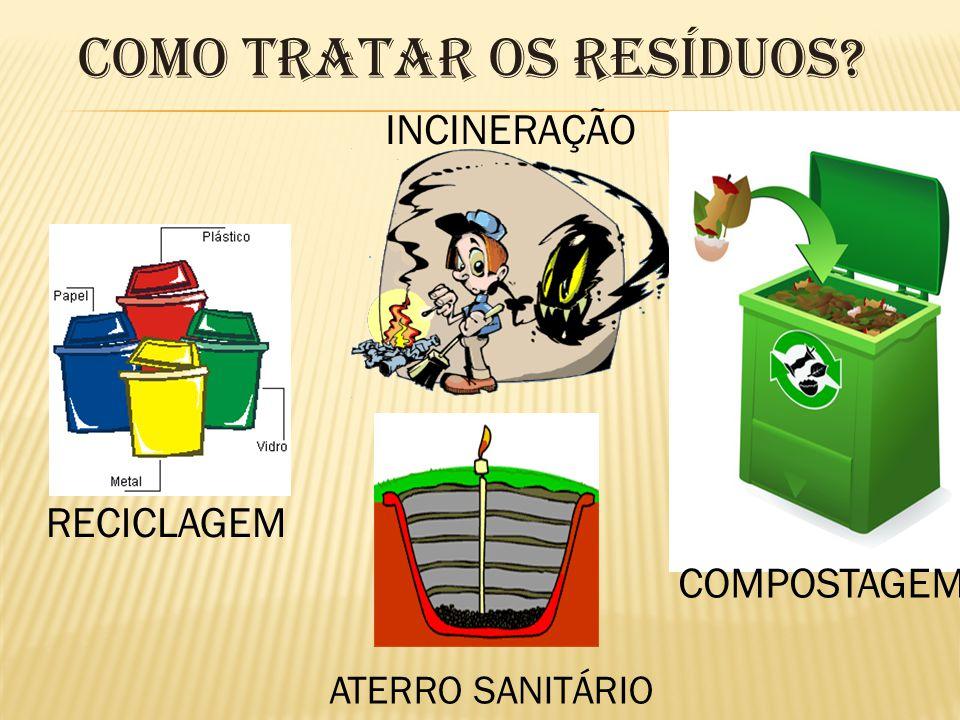 Como Tratar os Resíduos