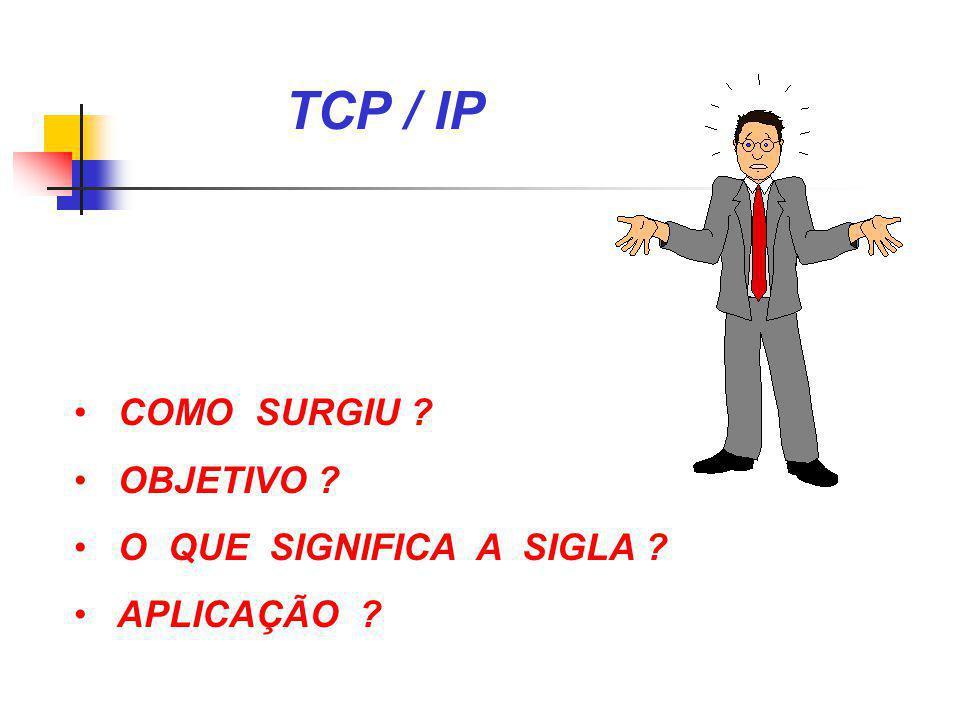TCP / IP COMO SURGIU OBJETIVO O QUE SIGNIFICA A SIGLA