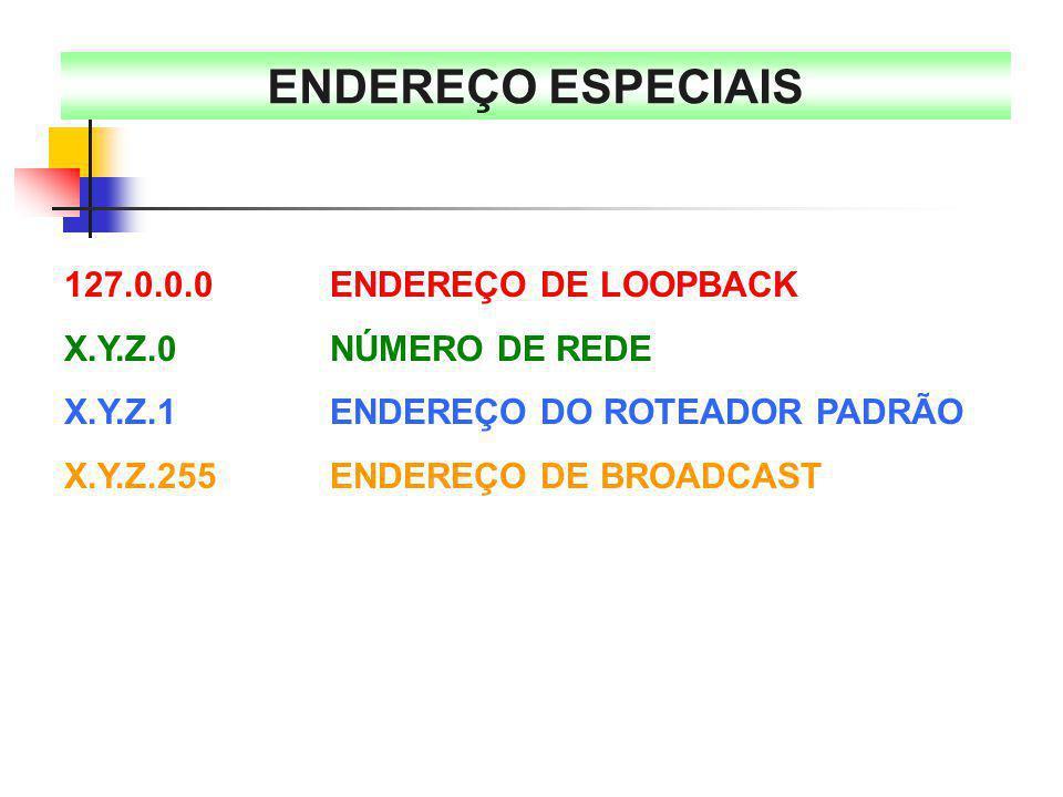 ENDEREÇO ESPECIAIS 127.0.0.0 ENDEREÇO DE LOOPBACK