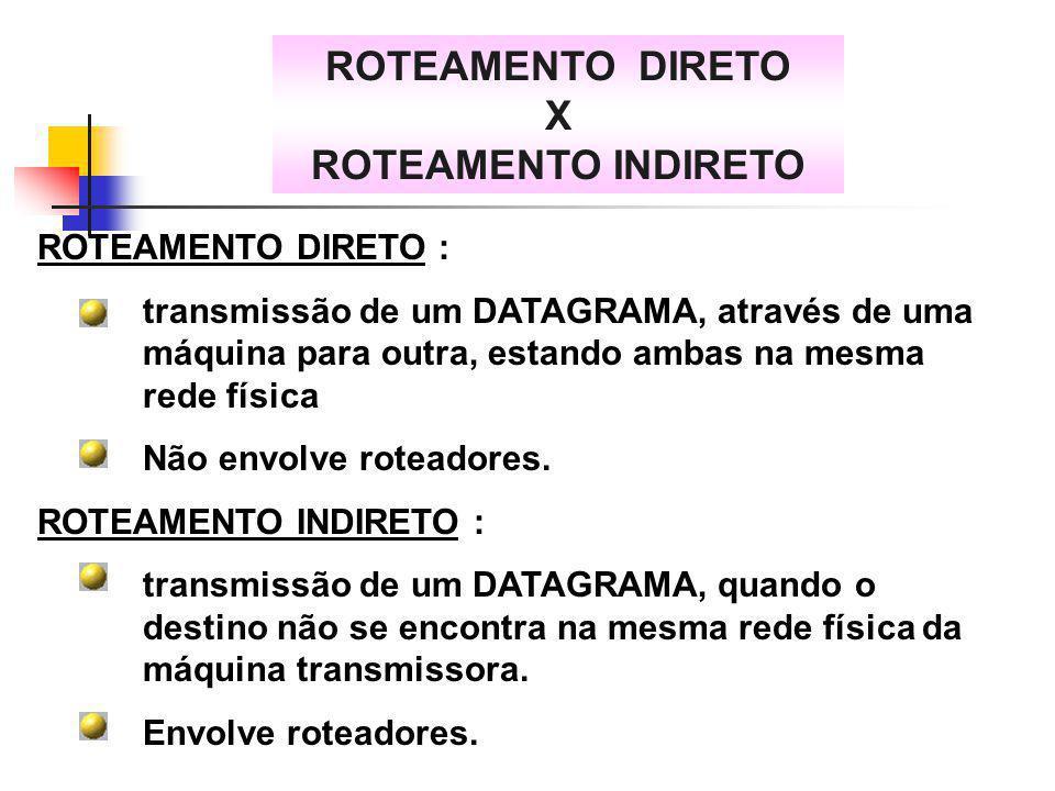 ROTEAMENTO DIRETO X ROTEAMENTO INDIRETO