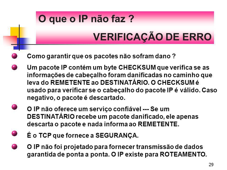 O que o IP não faz VERIFICAÇÃO DE ERRO