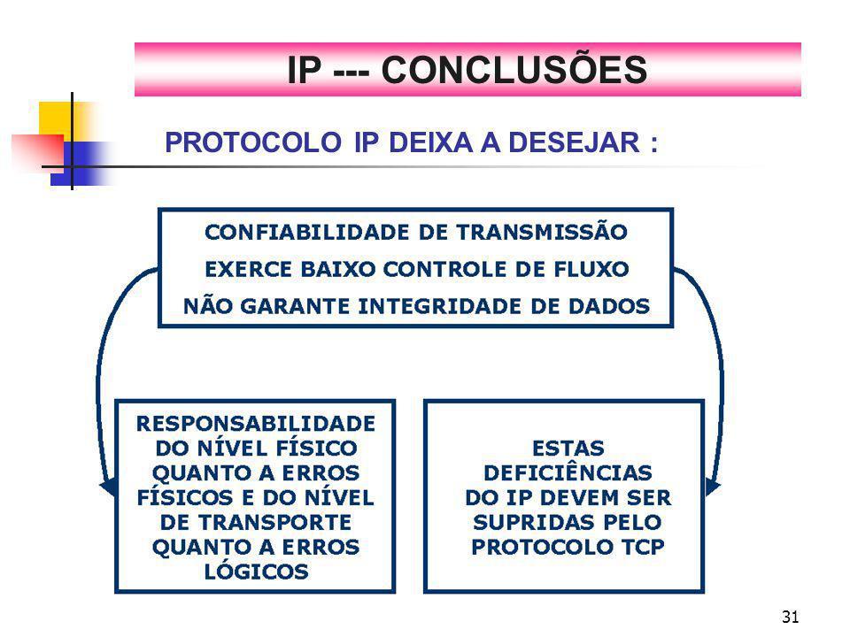 IP --- CONCLUSÕES PROTOCOLO IP DEIXA A DESEJAR :