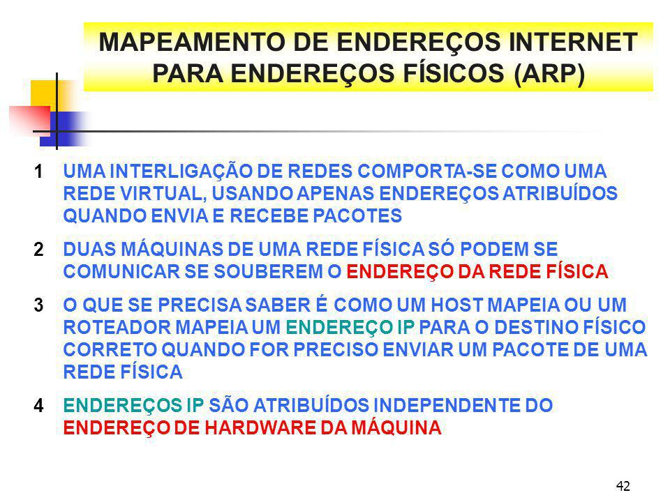 MAPEAMENTO DE ENDEREÇOS INTERNET PARA ENDEREÇOS FÍSICOS (ARP)