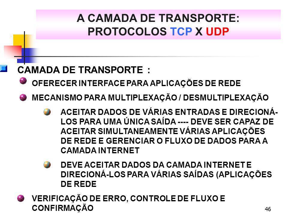 A CAMADA DE TRANSPORTE: PROTOCOLOS TCP X UDP