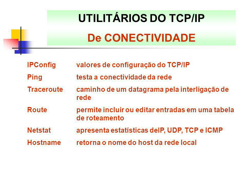 UTILITÁRIOS DO TCP/IP De CONECTIVIDADE