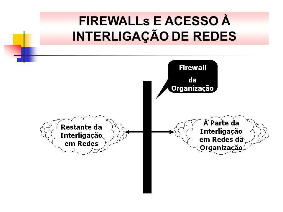FIREWALLs E ACESSO À INTERLIGAÇÃO DE REDES