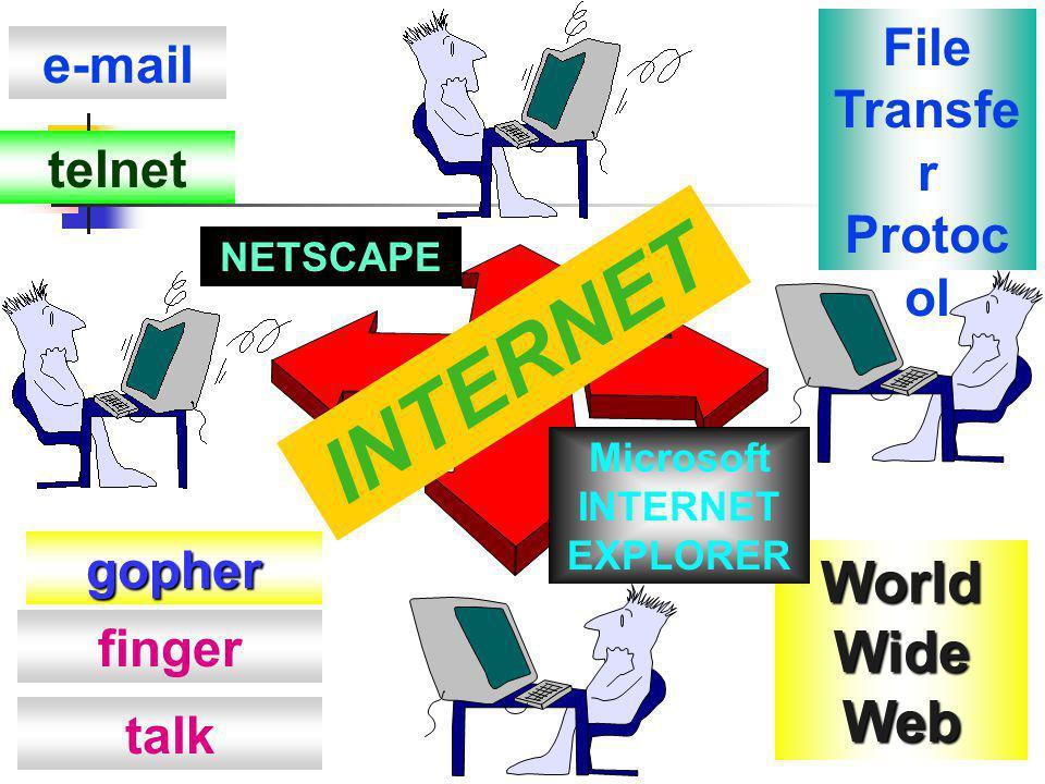 File Transfer Protocol Microsoft INTERNET EXPLORER