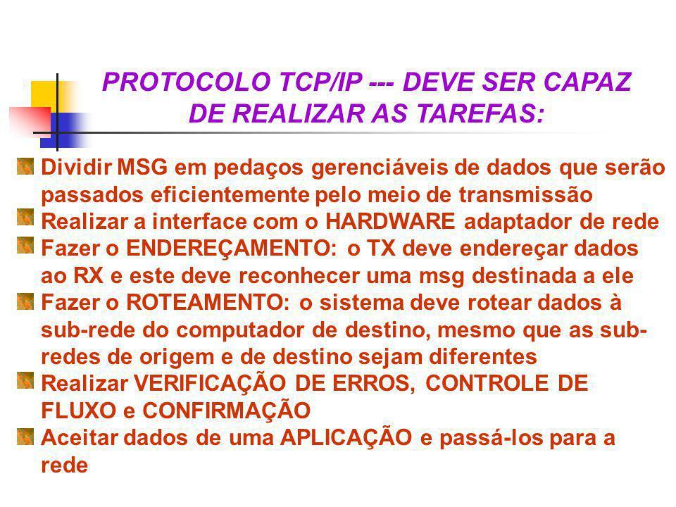PROTOCOLO TCP/IP --- DEVE SER CAPAZ DE REALIZAR AS TAREFAS: