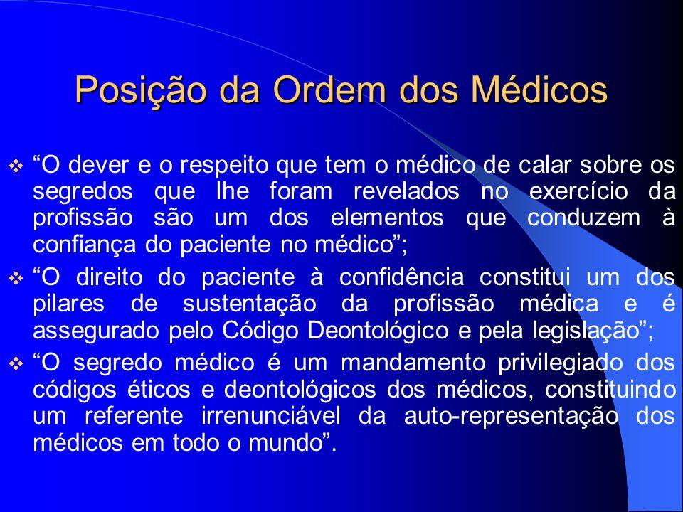 Posição da Ordem dos Médicos