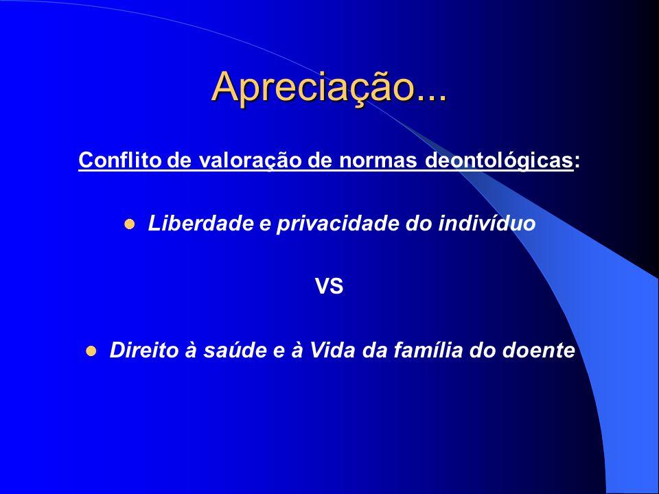 Apreciação... Conflito de valoração de normas deontológicas: