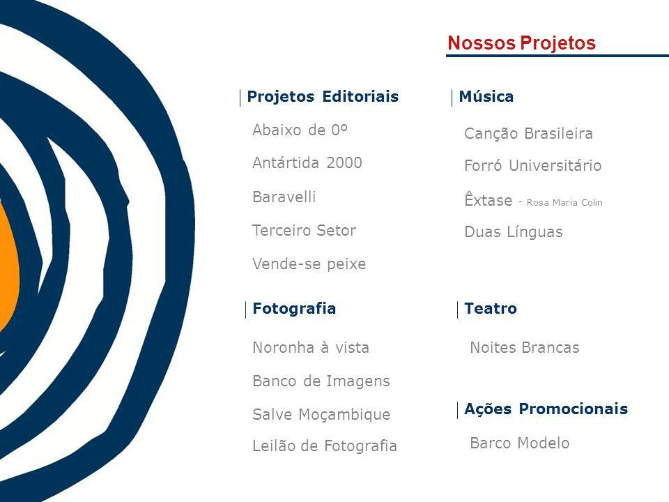 Nossos Projetos Projetos Editoriais Música Abaixo de 0º