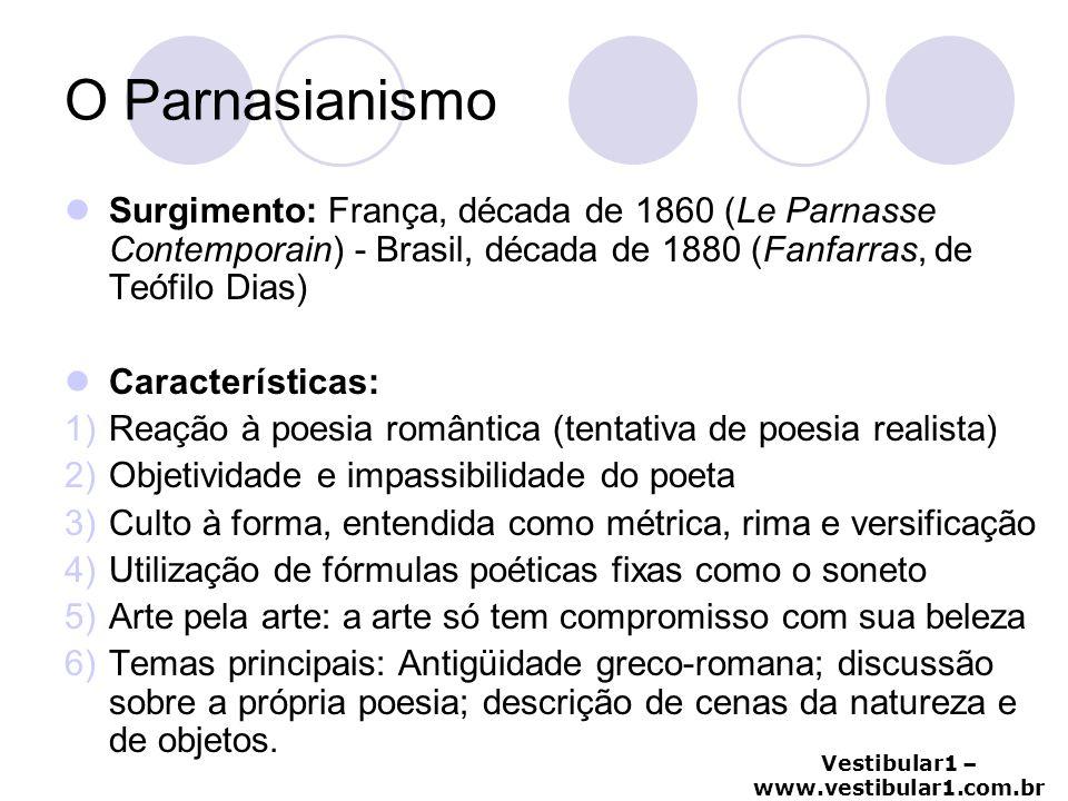 O Parnasianismo Surgimento: França, década de 1860 (Le Parnasse Contemporain) - Brasil, década de 1880 (Fanfarras, de Teófilo Dias)