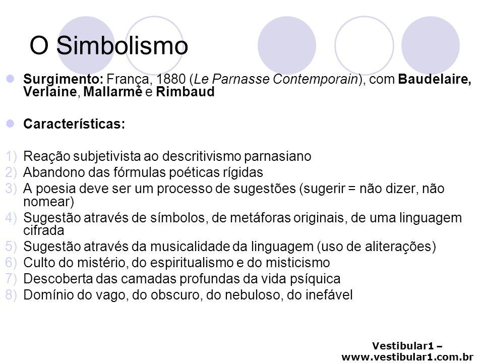 O Simbolismo Surgimento: França, 1880 (Le Parnasse Contemporain), com Baudelaire, Verlaine, Mallarmé e Rimbaud.
