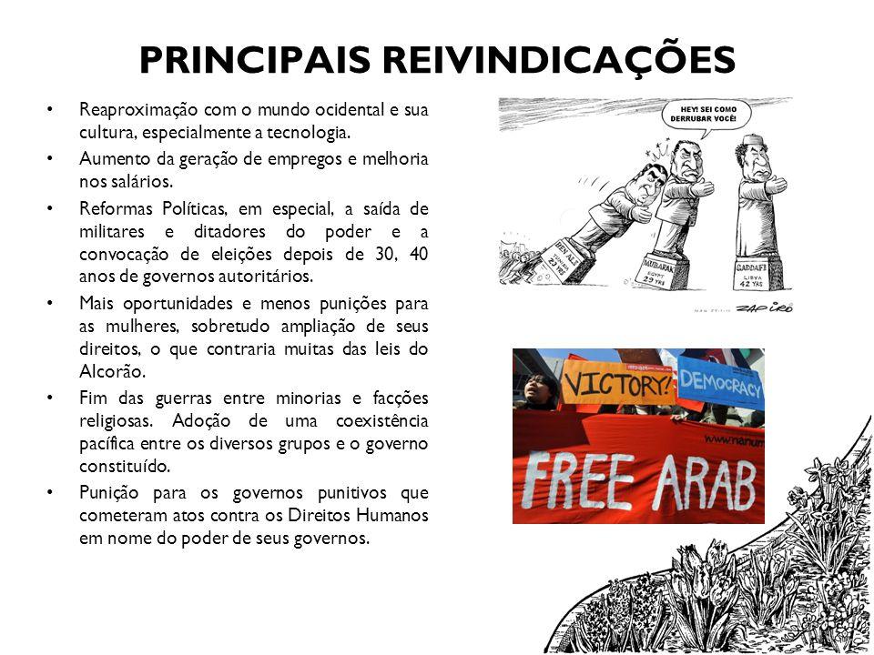 PRINCIPAIS REIVINDICAÇÕES