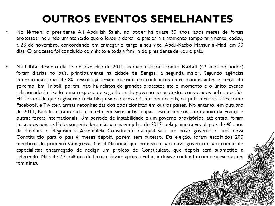 OUTROS EVENTOS SEMELHANTES