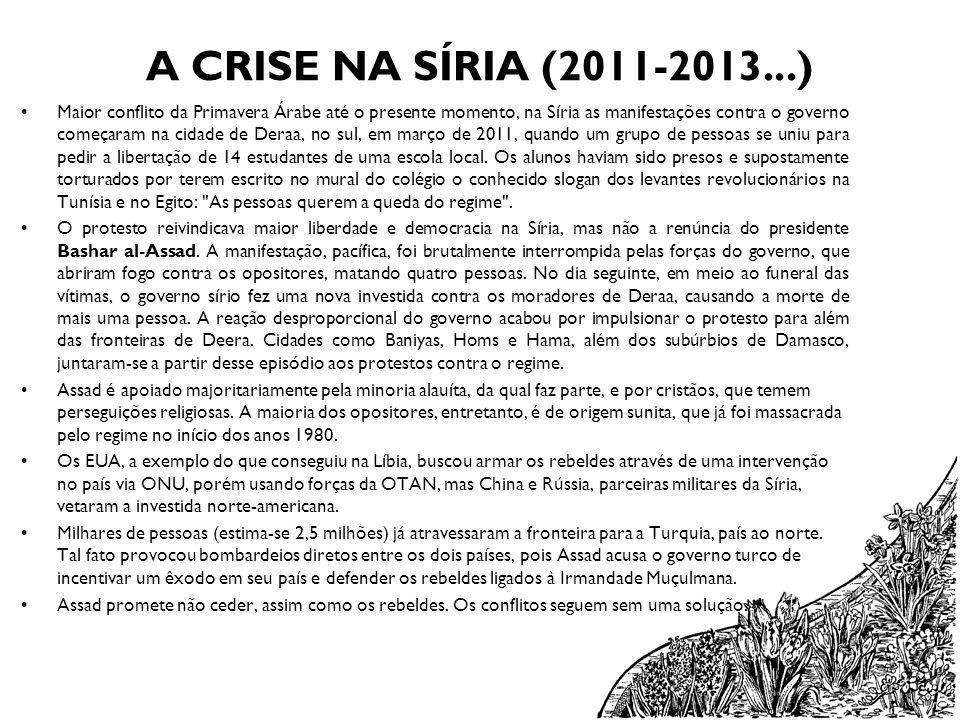 A CRISE NA SÍRIA (2011-2013...)