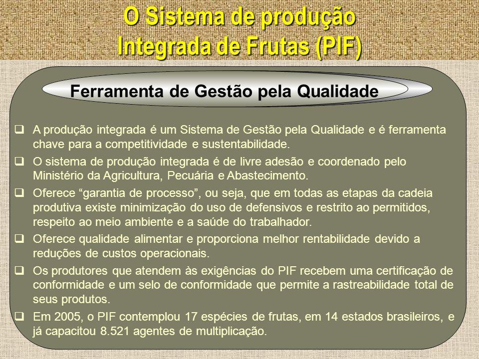 O Sistema de produção Integrada de Frutas (PIF)