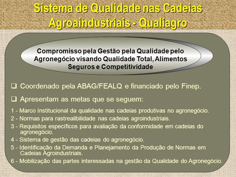 Sistema de Qualidade nas Cadeias Agroaindustriais - Qualiagro