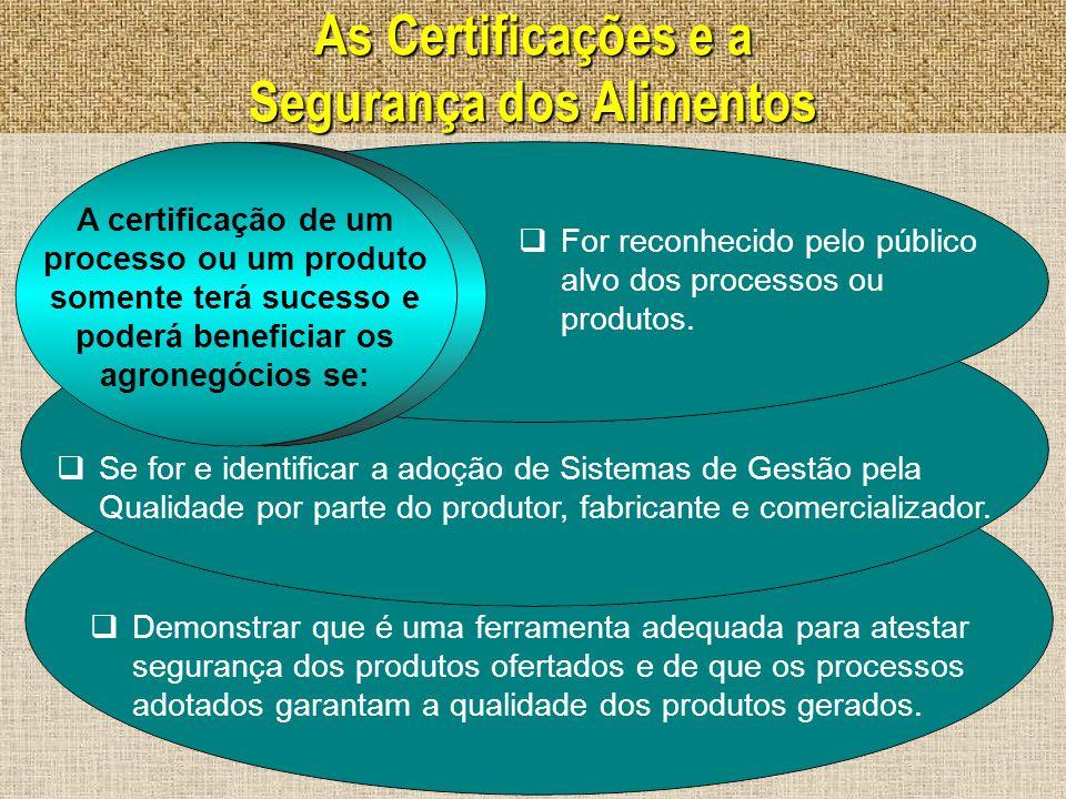 As Certificações e a Segurança dos Alimentos