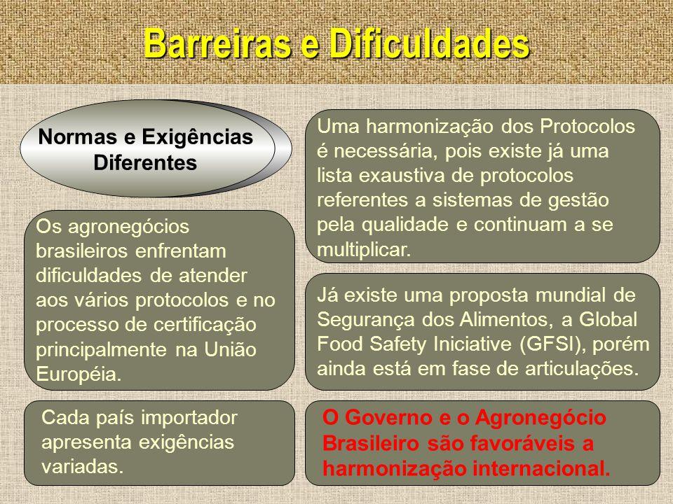 Barreiras e Dificuldades