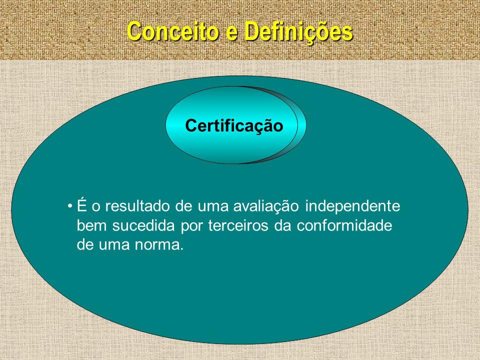 Conceito e Definições Certificação
