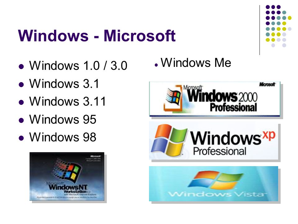 Windows - Microsoft Windows 1.0 / 3.0 Windows 3.1 Windows 3.11