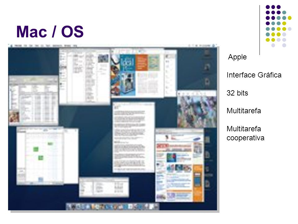 Mac / OS Apple Interface Gráfica 32 bits Multitarefa