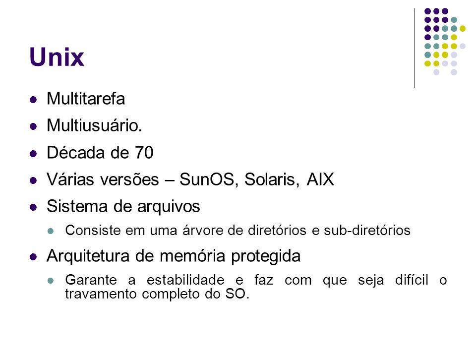 Unix Multitarefa Multiusuário. Década de 70