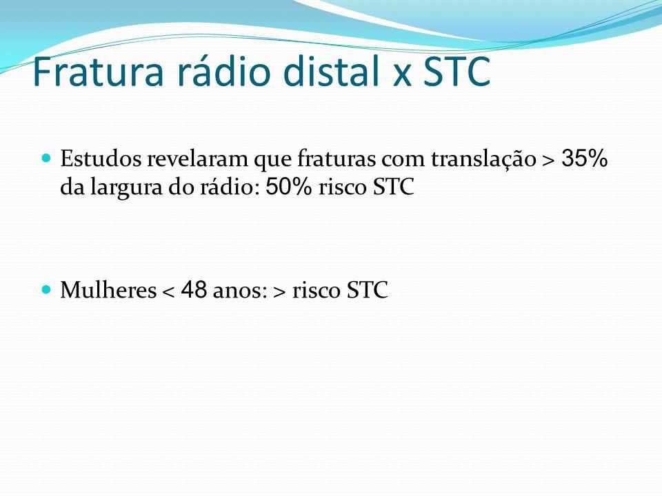 Fratura rádio distal x STC