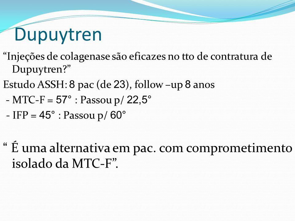 Dupuytren Injeções de colagenase são eficazes no tto de contratura de Dupuytren Estudo ASSH: 8 pac (de 23), follow –up 8 anos.