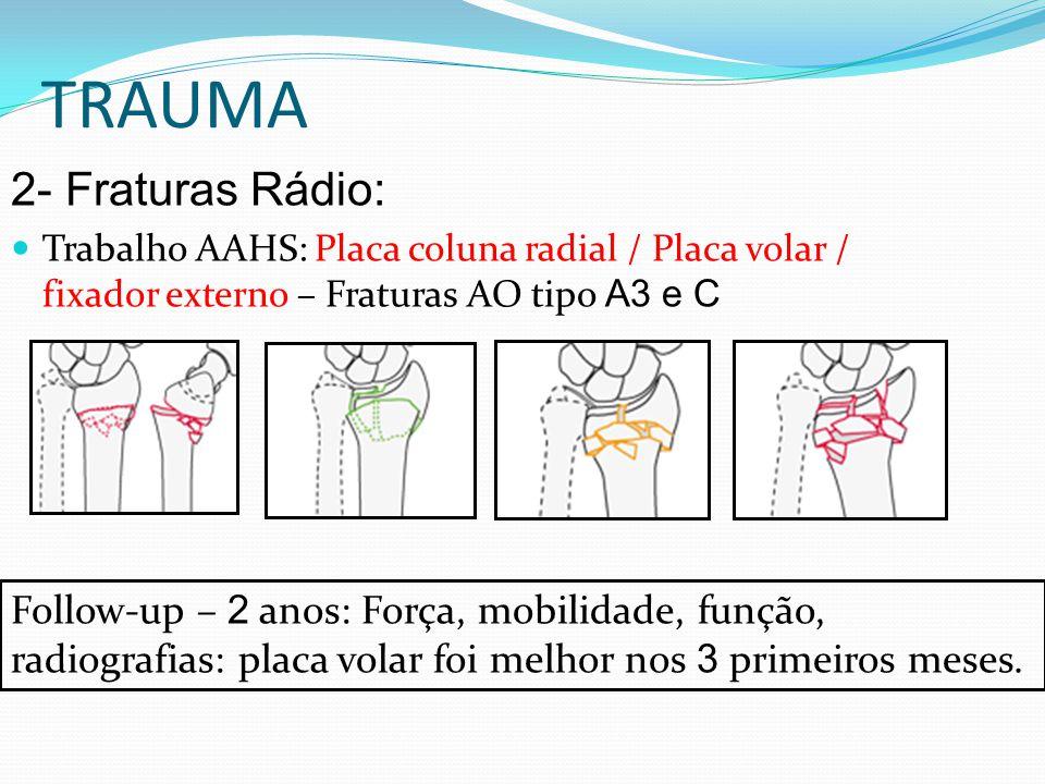 TRAUMA 2- Fraturas Rádio: