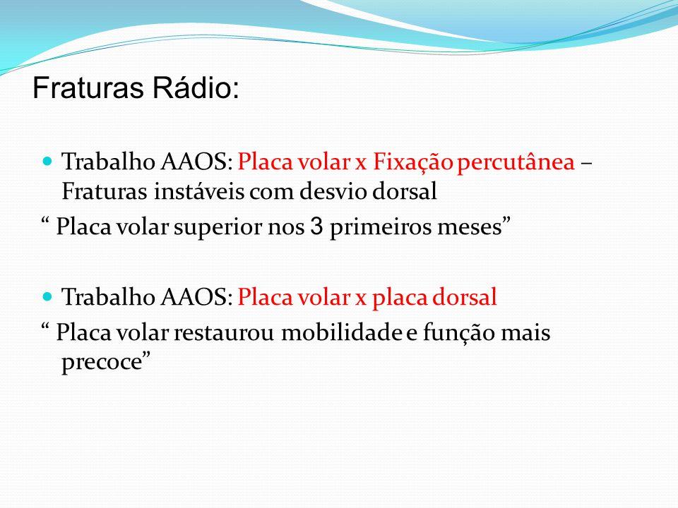 Fraturas Rádio: Trabalho AAOS: Placa volar x Fixação percutânea – Fraturas instáveis com desvio dorsal.