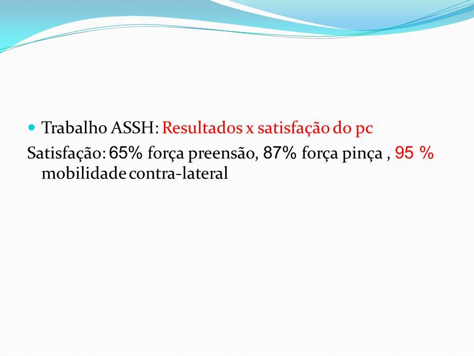Trabalho ASSH: Resultados x satisfação do pc