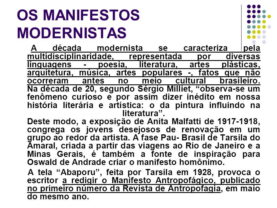 OS MANIFESTOS MODERNISTAS
