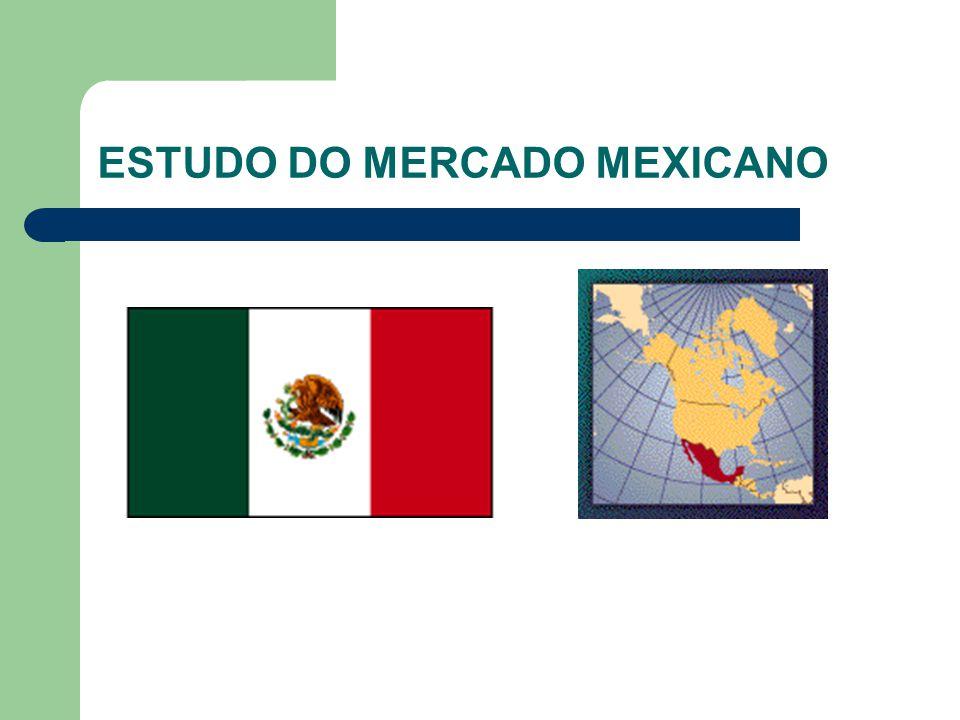 ESTUDO DO MERCADO MEXICANO
