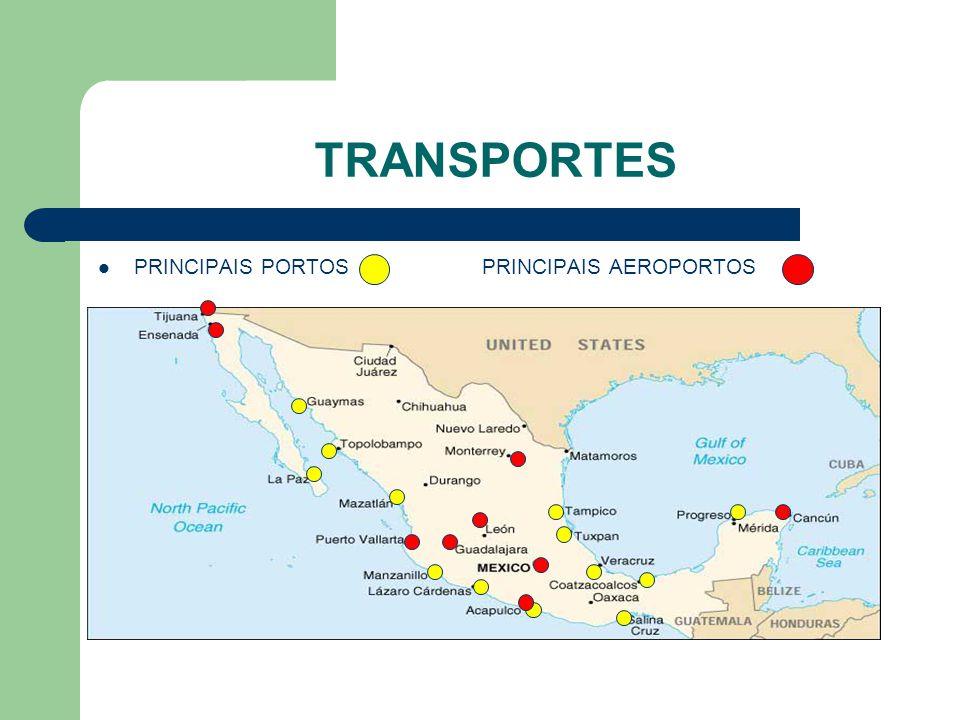TRANSPORTES PRINCIPAIS PORTOS PRINCIPAIS AEROPORTOS