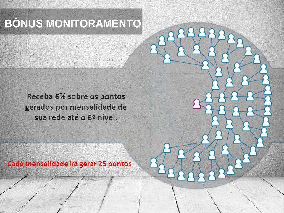 BÔNUS MONITORAMENTO Receba 6% sobre os pontos