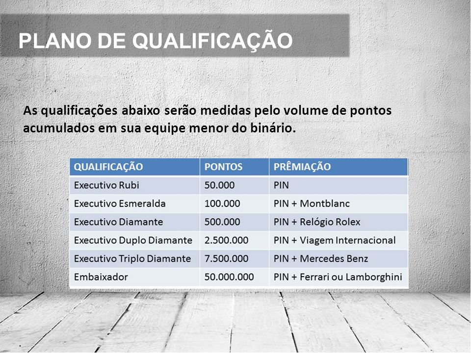 PLANO DE QUALIFICAÇÃO As qualificações abaixo serão medidas pelo volume de pontos acumulados em sua equipe menor do binário.