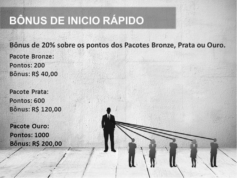 BÔNUS DE INICIO RÁPIDO Bônus de 20% sobre os pontos dos Pacotes Bronze, Prata ou Ouro. Pacote Bronze: