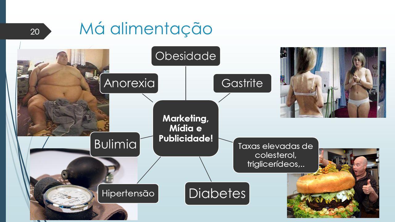 Marketing, Mídia e Publicidade!