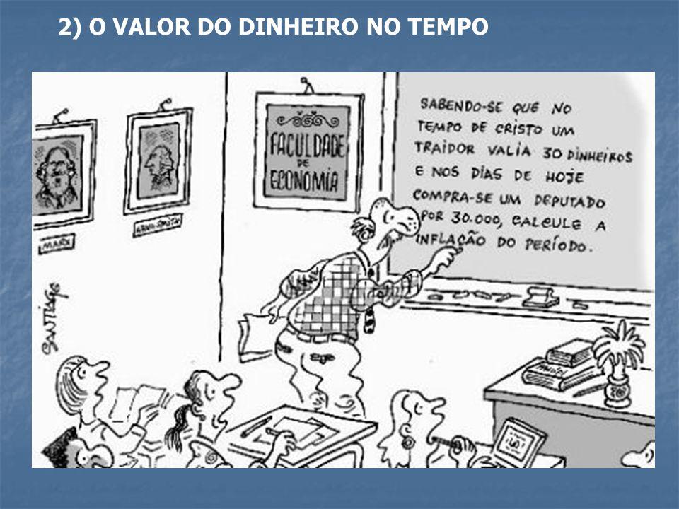 2) O VALOR DO DINHEIRO NO TEMPO