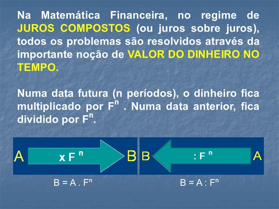Na Matemática Financeira, no regime de JUROS COMPOSTOS (ou juros sobre juros), todos os problemas são resolvidos através da importante noção de VALOR DO DINHEIRO NO TEMPO.