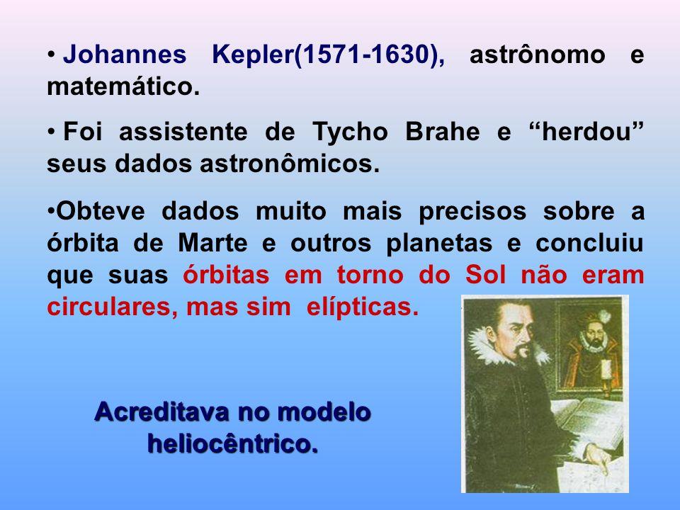 Acreditava no modelo heliocêntrico.