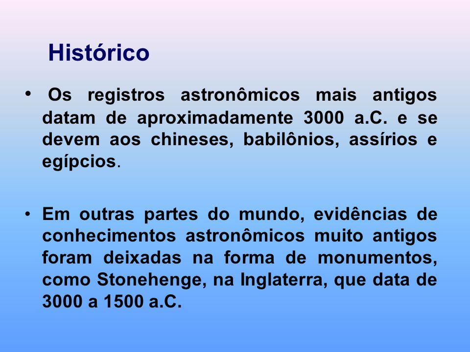 Histórico Os registros astronômicos mais antigos datam de aproximadamente 3000 a.C. e se devem aos chineses, babilônios, assírios e egípcios.
